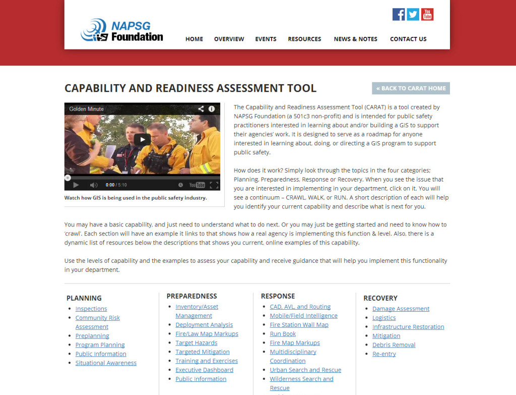 NAPSG Capability and Readiness Assessment Tool built by Blue Raster