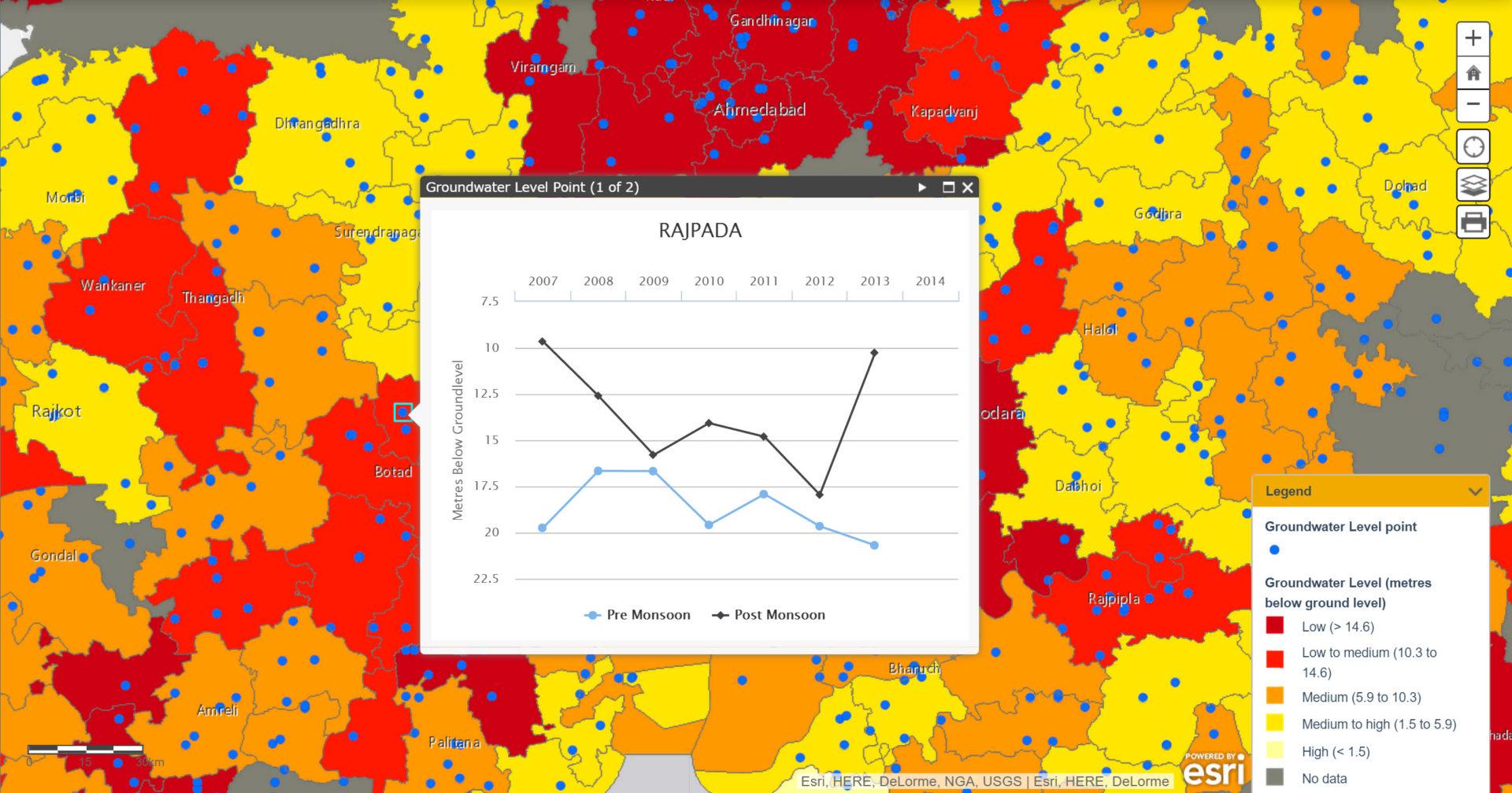 Groundwater_DataVizz