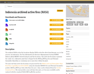 Unlocking Data With WRI Open Data Portal