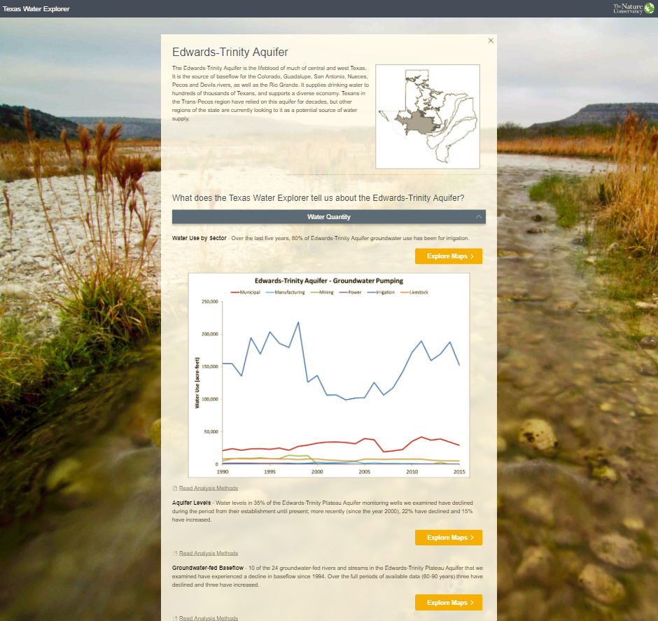 Redesigned Aquifer Summary Page
