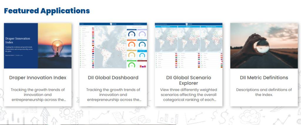 Draper Innovation Index